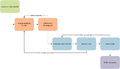 Well drawn process model (vertically oriented).png