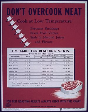 """Don't Overcook Meat"" - NARA - 514161.jpg"