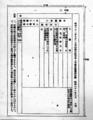 昭和21年第一復員省令第7号 様式.png