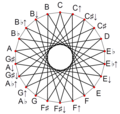 22-TET circle of fifths A.png