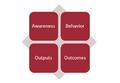 9. Knowledge Management Metrics (Brown, 2010).png