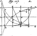 A treatise of fluxions Fleuron T093640-43.png