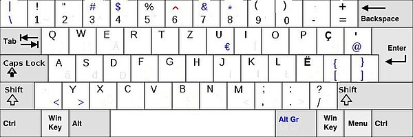 Esperanto orthography wikipedia autos post