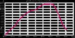 Altitude Chart for Flight 4U9525 register D-AIPX.png