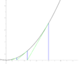 Approximation of (xx)-4.png