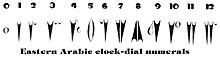 Arabic Clock Numerals.jpg