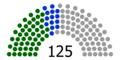 Asamblea de Turkmenistán 2013.png