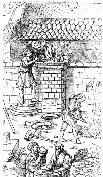 Bloomery smelting during the Middle Ages Bas fourneau.png