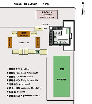 Beijing Ancient Observatory - The layout of the observatory