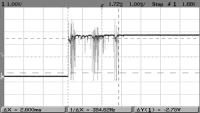 Snapshot of switch bounce on an oscilloscope. The switch bounces between on and off several times before settling. Bouncy Switch.png