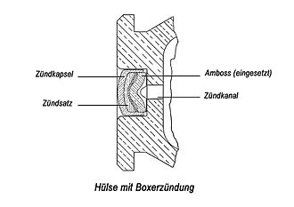 ".22 Remington Jet - Boxer primer type pocket"""