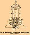 Brockhaus and Efron Encyclopedic Dictionary b17 364-2.jpg