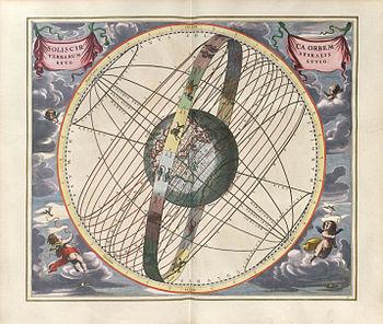 La cintura zodiacale, divisa ina dodici settori, che come una fascia avvolge la sfera celeste, e coincide con l'eclittica, ovvero il percorso annuale compiuto dal Sole intorno alla Terra passando attraverso i 12 segni, sulla quale transitano anche i pianeti.[1]