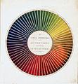 Cercle chromatique Chevreul 3.jpg