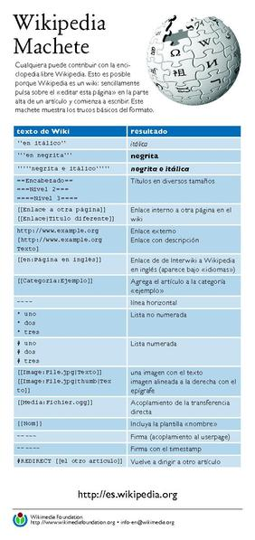 File:Cheatsheet-es.pdf