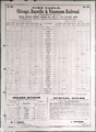 Chicago, Danville and Vincennes Railroad timetable 1877.png