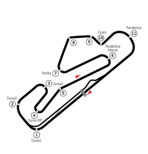 Portuguese Grand Prix - The original Estoril circuit, used from 1984–1993