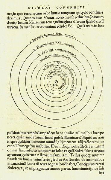 File:Copernican heliocentrism.jpg