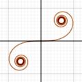 Cornu spiral.png