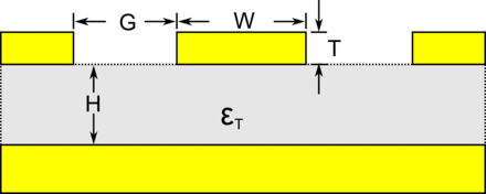 Cross section of a conductor-backed coplanar waveguide transmission line Cross Section of Coplanar Waveguide Transmission Line.png