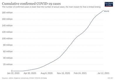 Coronavirus Disease 2019 Wikipedia