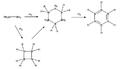 Dehydrogenation of primary amine-boranes.png