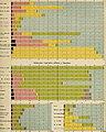 Diccionario enciclopedico hispano-americano de literatura, siencias y artes. Edicion profusamente ilustrada con miles de pequeños grabados intercalados en el texto y tirados aparte, que reproducen las (14576757720).jpg