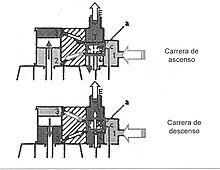 1952 Ford Mainline Wiring Diagram