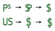 Dollar Symbol Evolution.jpg