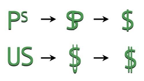 Dollar Symbol Evolution