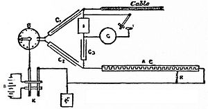 EB1911 Telegraph - Cable Working.jpg