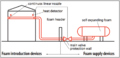 FoamFatale-details-diagram.png