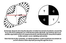 Focal mechanism 01.jpg