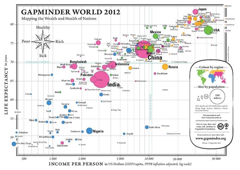 Gapminder-World-2012