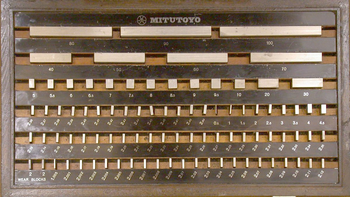 Gauge block wikipedia nvjuhfo Images