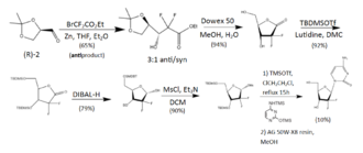 Gemcitabine - Illustrates the original synthesis process used and published by Hertel et al. in 1988 of Lilly laboratories.
