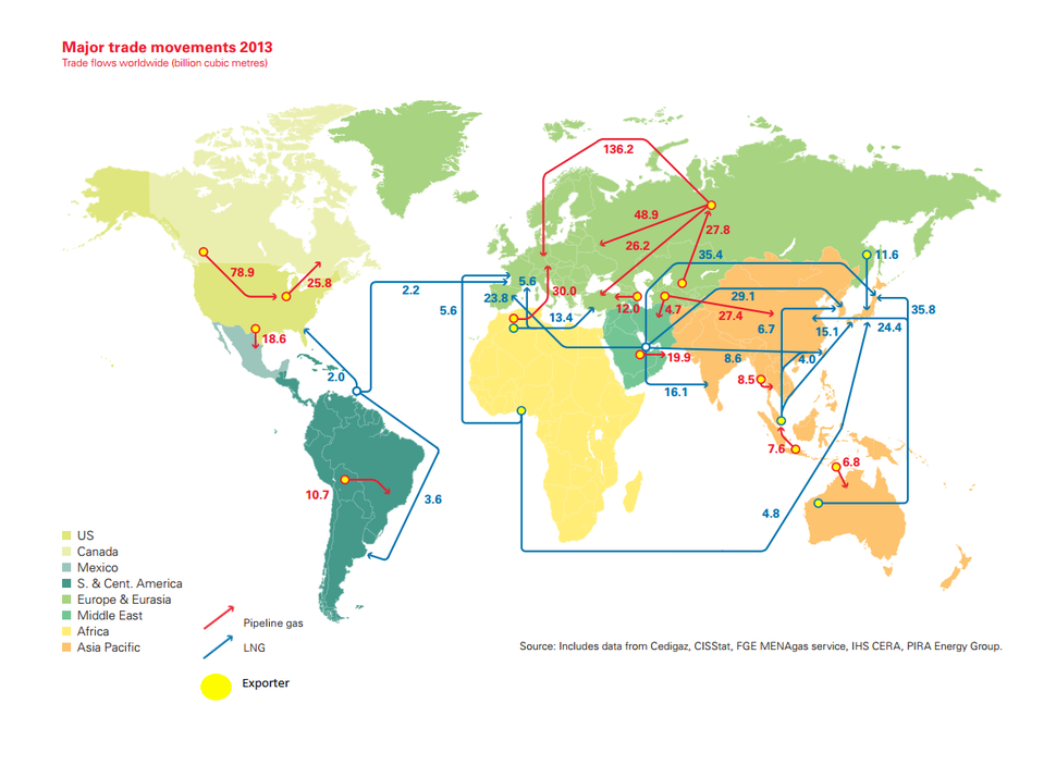 Global Gas trade both LNG and Pipeline