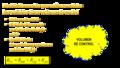 Grados de libertad Esquema RVC.png