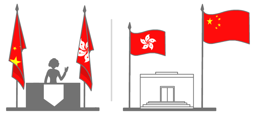 HKSARFlagNational(PRC)
