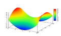 Hyperbolic Paraboloid Colored.png