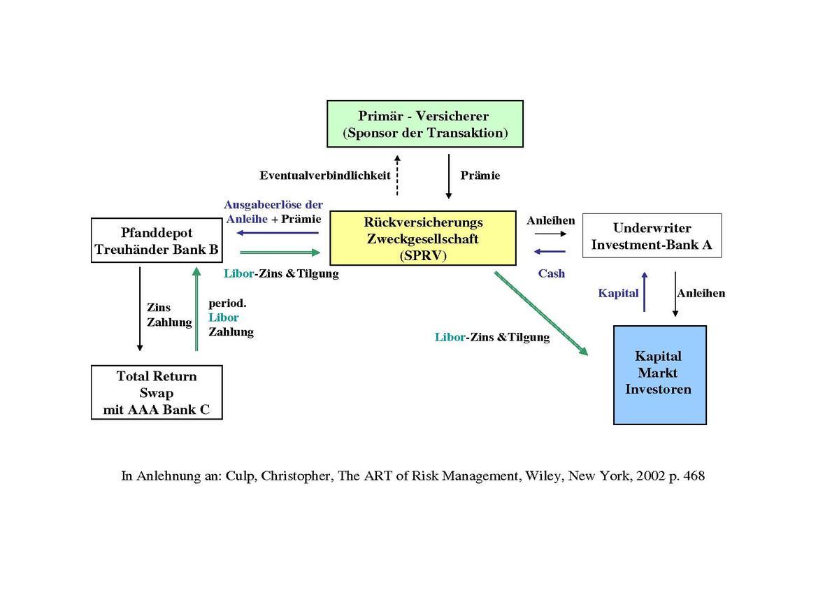 Life Insurance Telemarketing: Life Insurance Debt