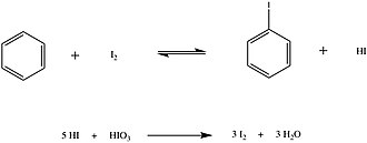 Halogenation - Iodination of benzene