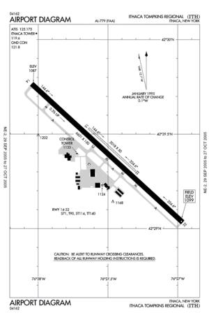 Ithaca Tompkins Regional Airport - FAA diagram