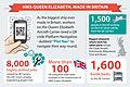 Infographic of HMS Queen Elizabeth MOD 45158479.jpg