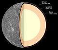 Internal Structure of Mercury.jpg