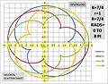 K=7 DIV 4 r=1 R=7 DIV 4 EPICYCLOID.jpg