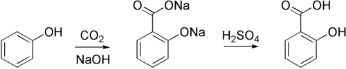 The Kolbe–Schmitt reaction