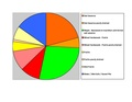 Le Sueur Co Pie Chart No Text Version.pdf