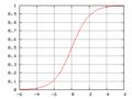 Logistic-curve.png