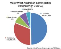 Mining in Western Australia - Wikipedia